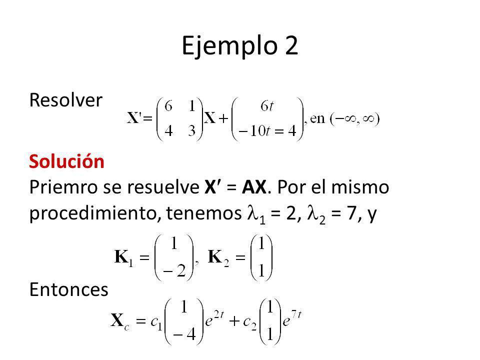 Ejemplo 2 Resolver. Solución Priemro se resuelve X = AX.