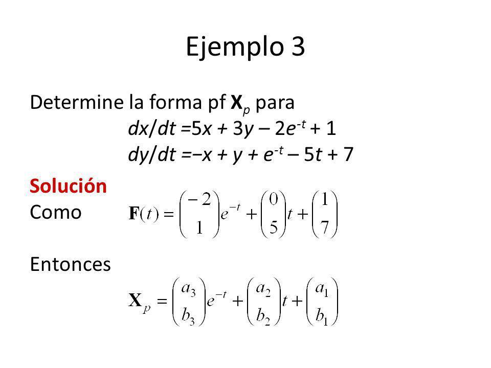 Ejemplo 3 Determine la forma pf Xp para dx/dt =5x + 3y – 2e-t + 1 dy/dt =−x + y + e-t – 5t + 7.