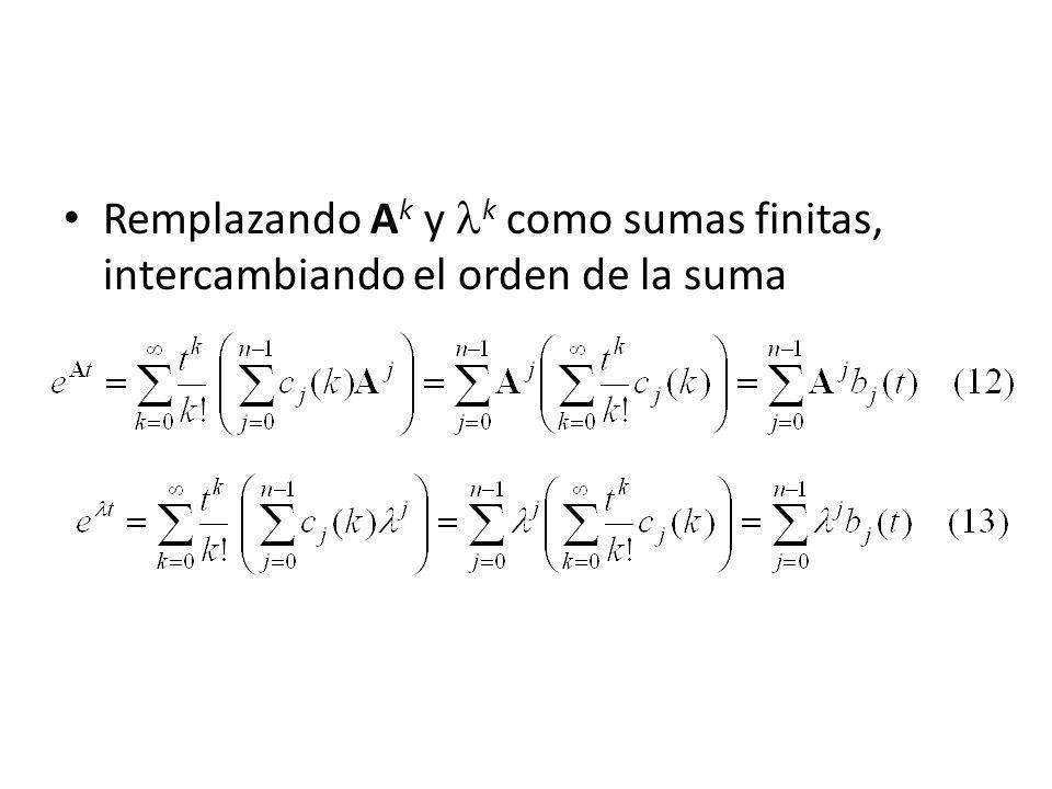 Remplazando Ak y k como sumas finitas, intercambiando el orden de la suma