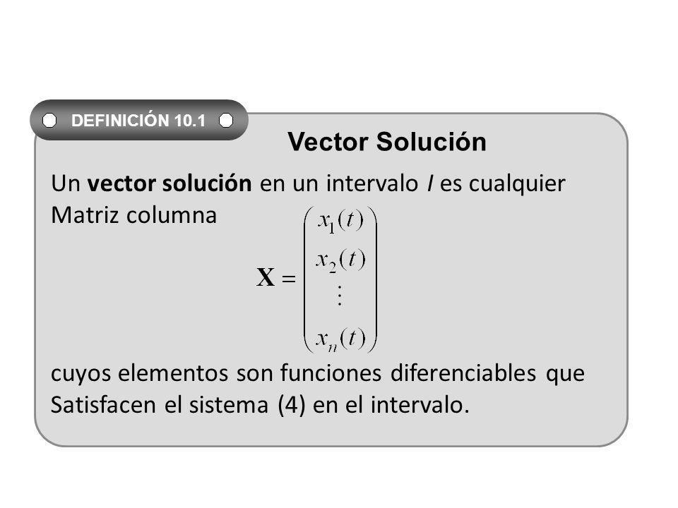 Un vector solución en un intervalo I es cualquier