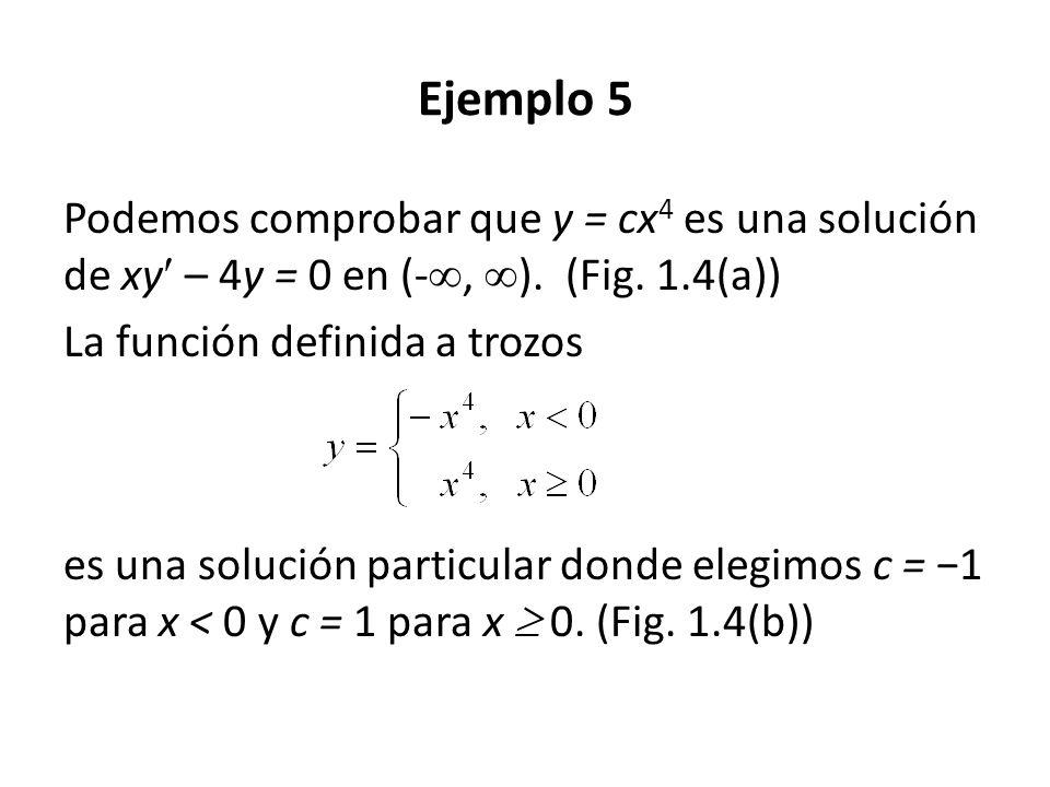 Ejemplo 5 Podemos comprobar que y = cx4 es una solución de xy – 4y = 0 en (-, ). (Fig. 1.4(a))