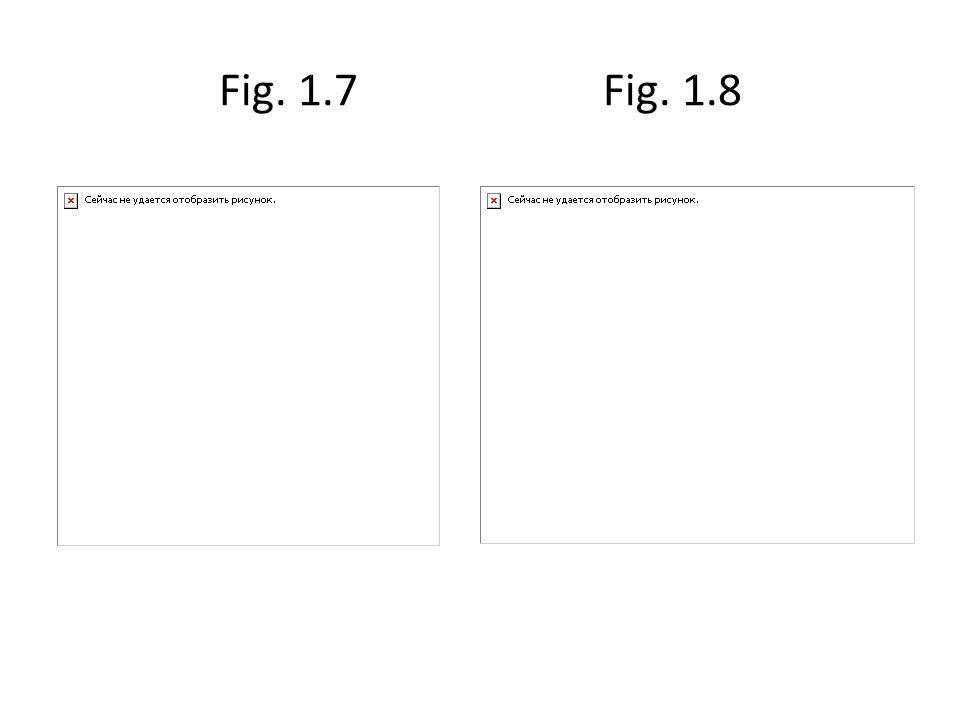 Fig. 1.7 Fig. 1.8