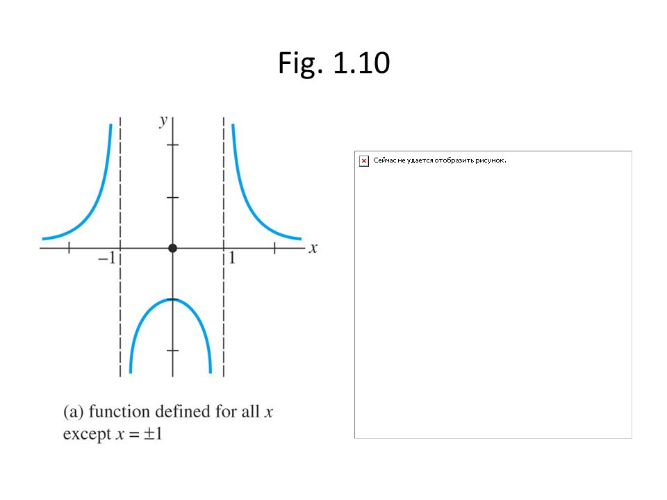 Fig. 1.10