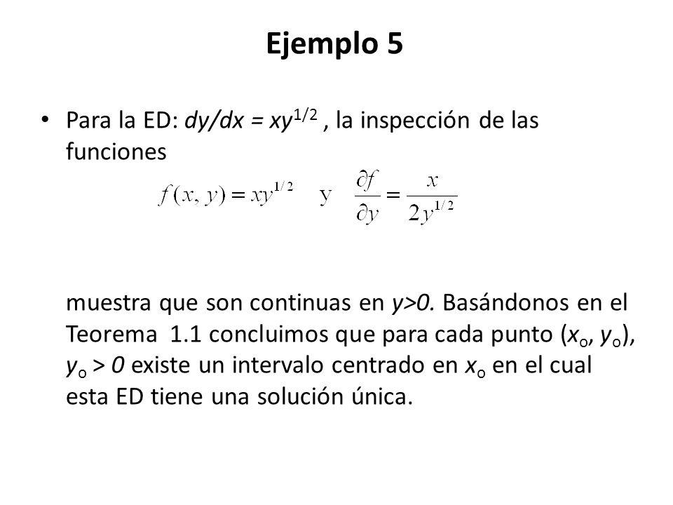 Ejemplo 5 Para la ED: dy/dx = xy1/2 , la inspección de las funciones