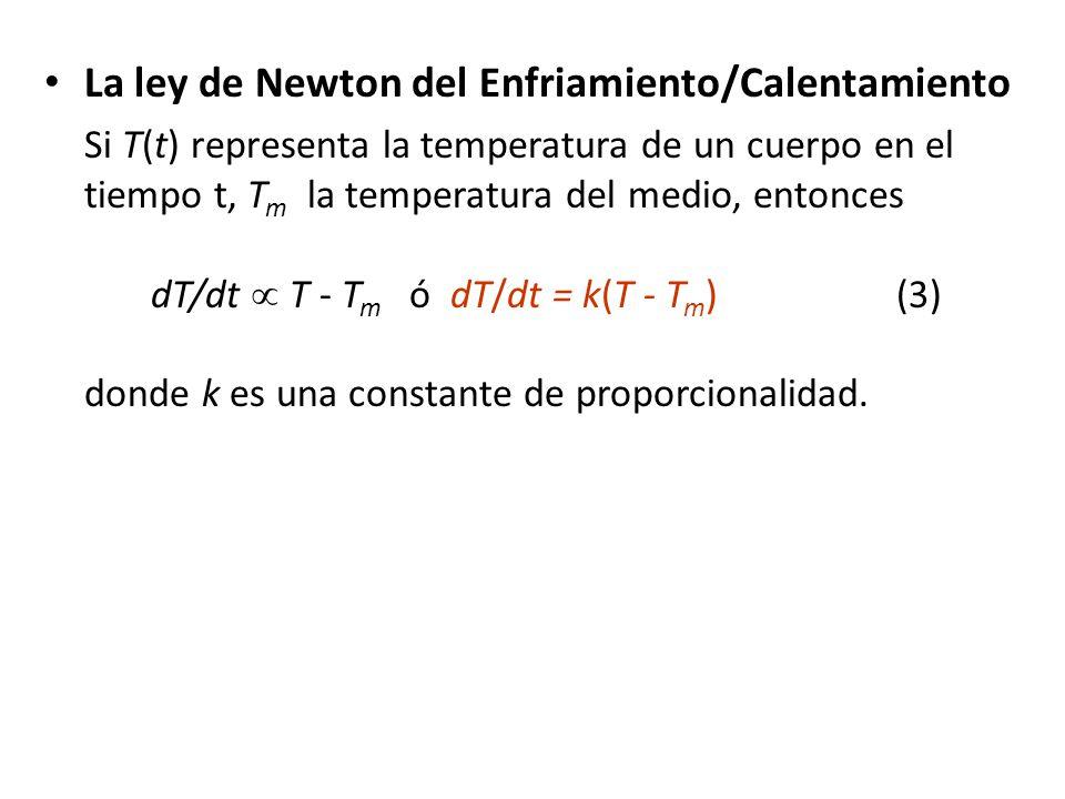 La ley de Newton del Enfriamiento/Calentamiento