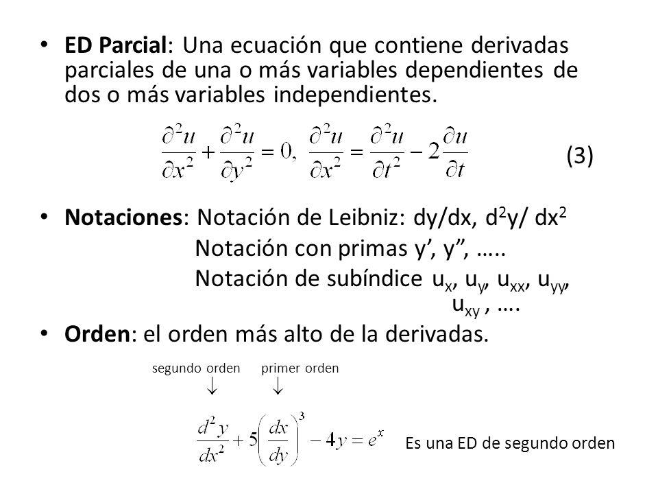 Notaciones: Notación de Leibniz: dy/dx, d2y/ dx2