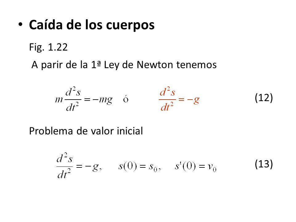 Caída de los cuerpos Fig. 1.22 A parir de la 1ª Ley de Newton tenemos