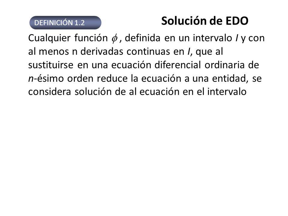 Solución de EDO