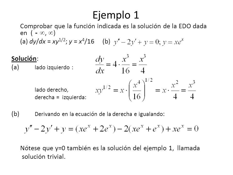 Ejemplo 1 Comprobar que la función indicada es la solución de la EDO dada en (-, ) (a) dy/dx = xy1/2; y = x4/16 (b)