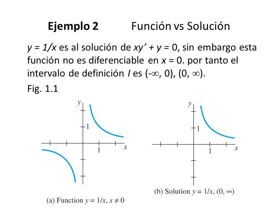 Ejemplo 2 Función vs Solución