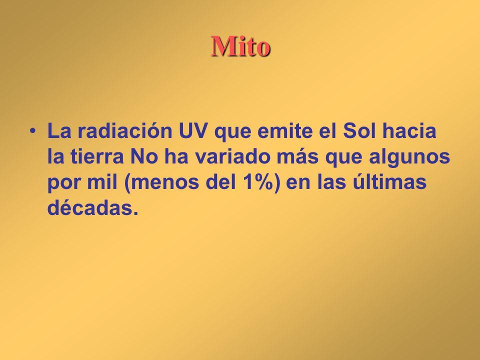 MitoLa radiación UV que emite el Sol hacia la tierra No ha variado más que algunos por mil (menos del 1%) en las últimas décadas.