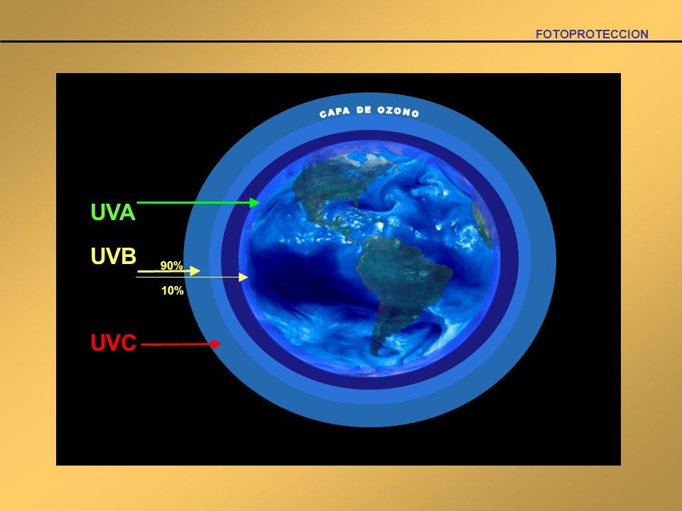 FOTOPROTECCION UVA UVB UVC CAPA DE OZONO 90% 10%