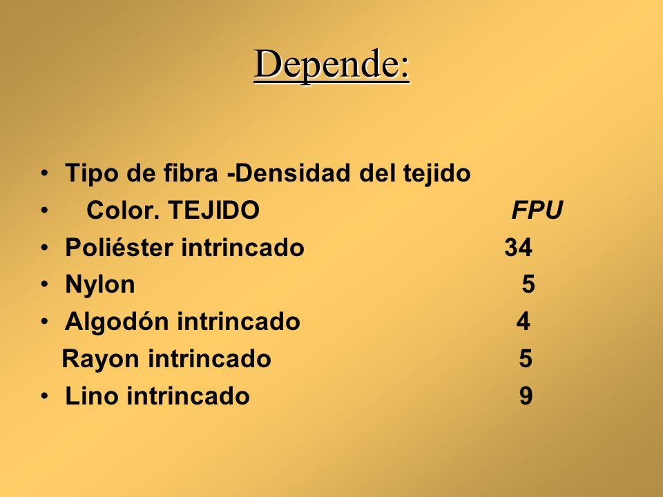 Depende: Tipo de fibra -Densidad del tejido Color. TEJIDO FPU