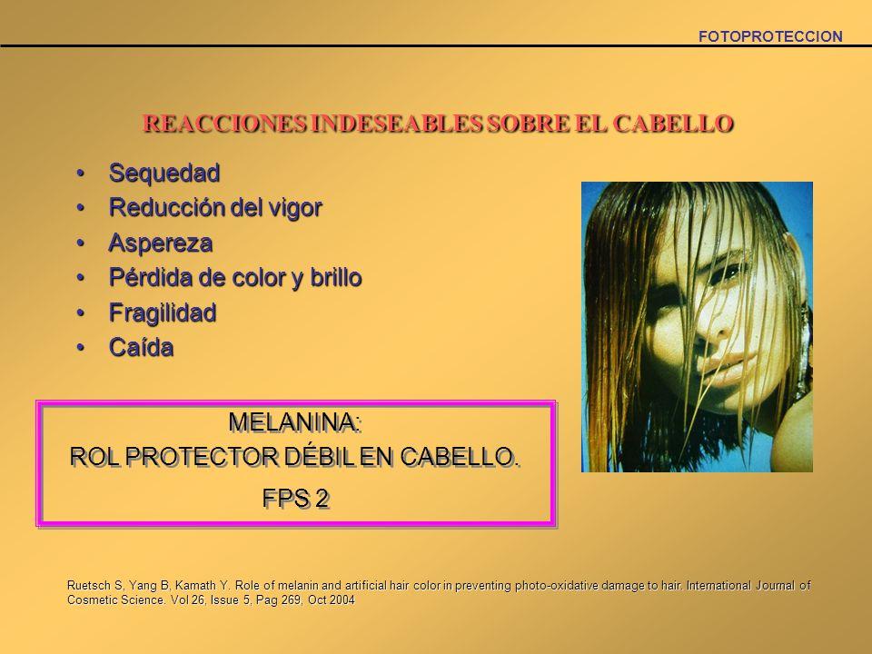 REACCIONES INDESEABLES SOBRE EL CABELLO