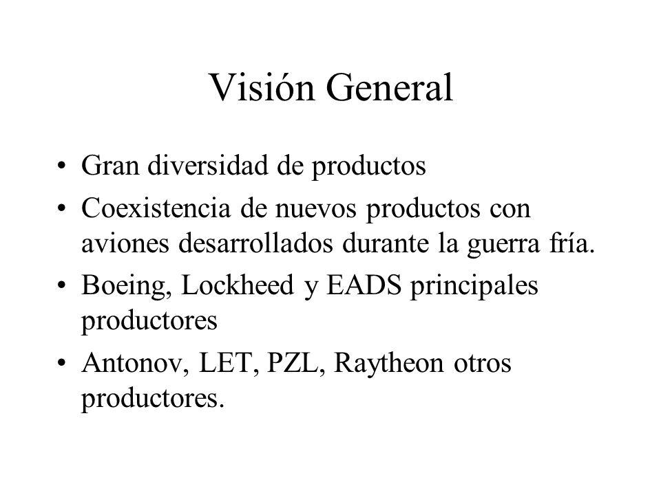 Visión General Gran diversidad de productos