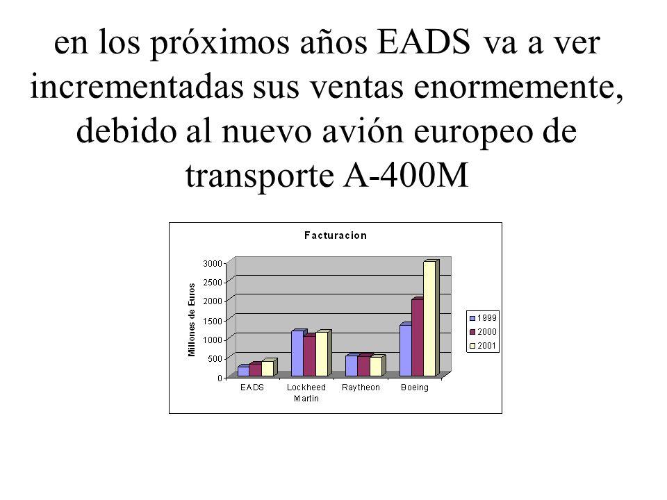 en los próximos años EADS va a ver incrementadas sus ventas enormemente, debido al nuevo avión europeo de transporte A-400M