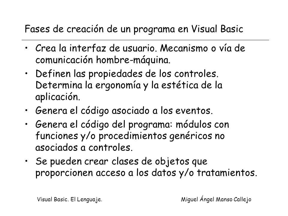 Fases de creación de un programa en Visual Basic
