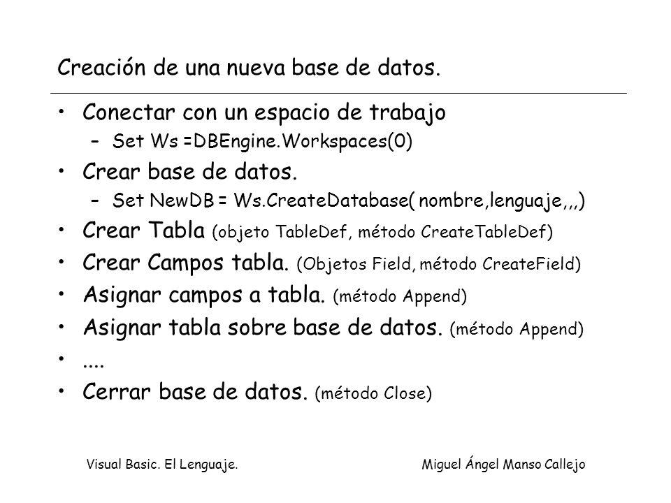 Creación de una nueva base de datos.