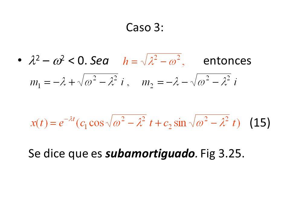 Caso 3: 2 – 2 < 0. Sea entonces (15) Se dice que es subamortiguado.