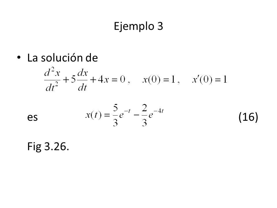 Ejemplo 3 La solución de es (16) Fig 3.26.