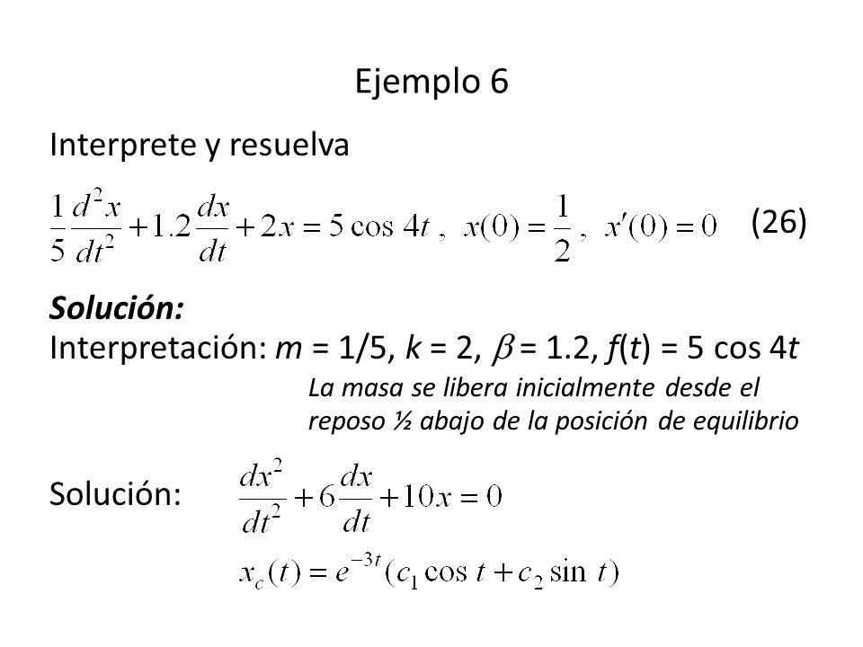 Ejemplo 6 Interprete y resuelva (26)