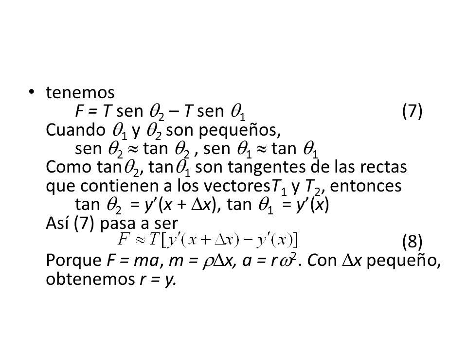 tenemos. F = T sen 2 – T sen 1. (7) Cuando 1 y 2 son pequeños,
