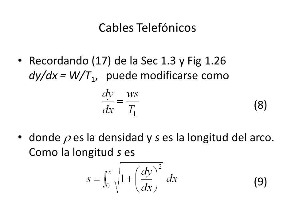 Cables Telefónicos Recordando (17) de la Sec 1.3 y Fig 1.26 dy/dx = W/T1, puede modificarse como (8)