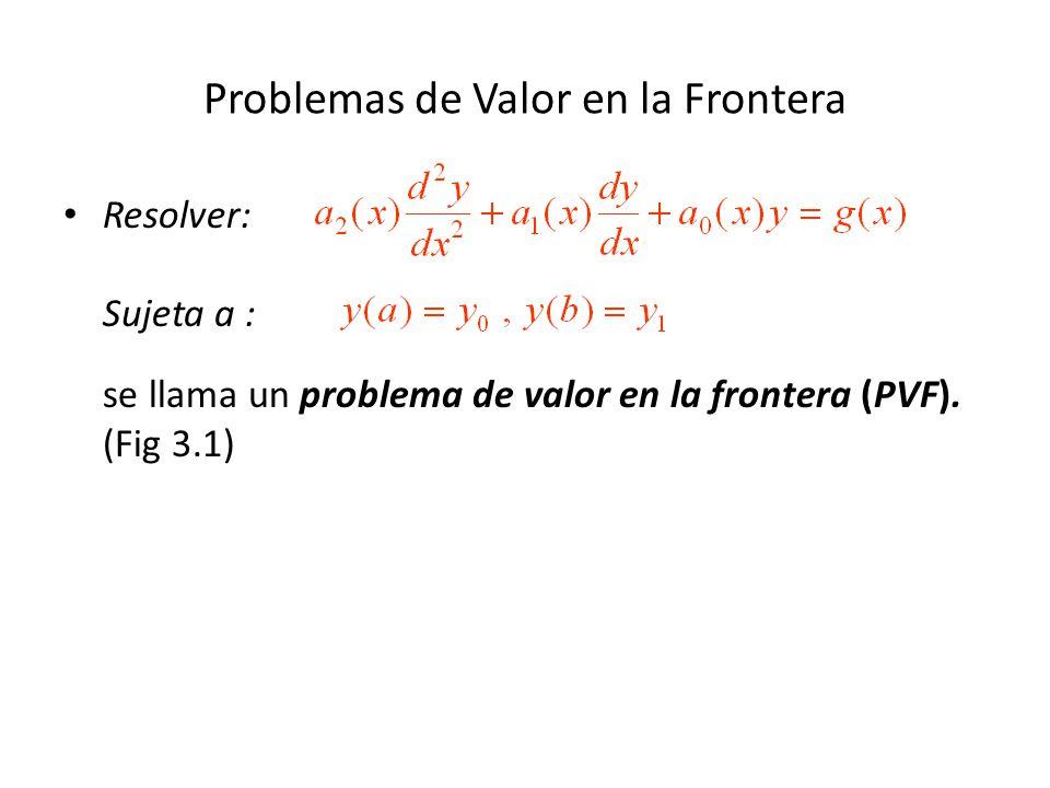 Problemas de Valor en la Frontera