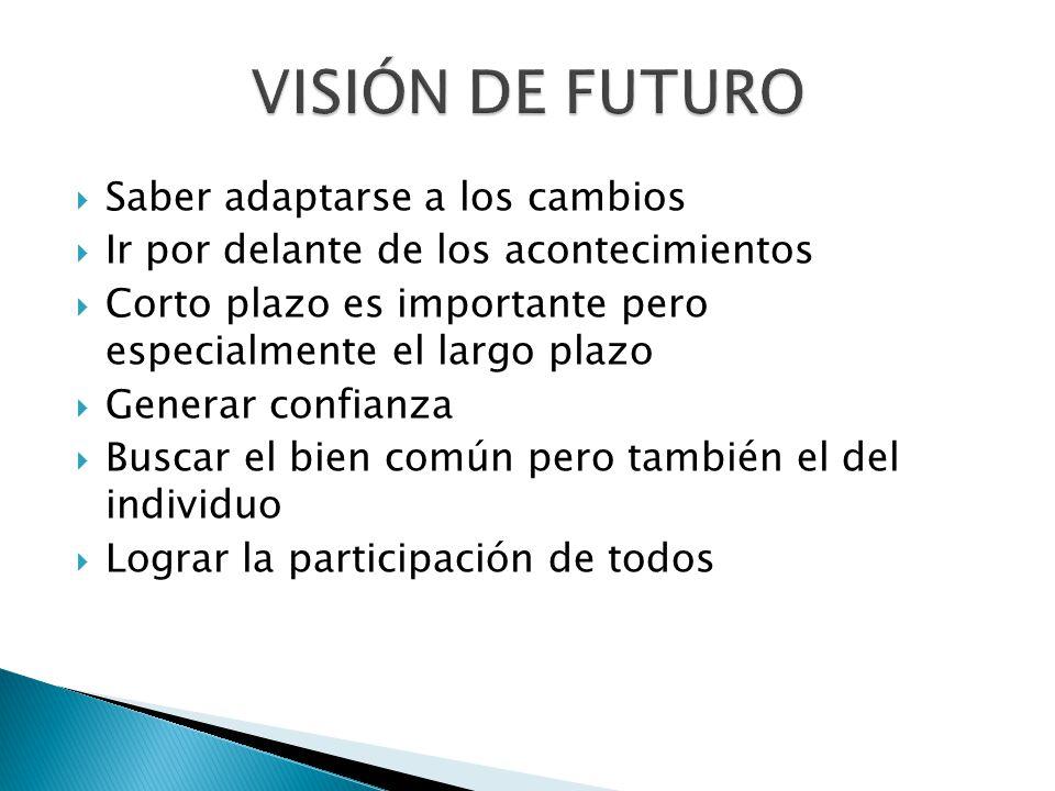 VISIÓN DE FUTURO Saber adaptarse a los cambios
