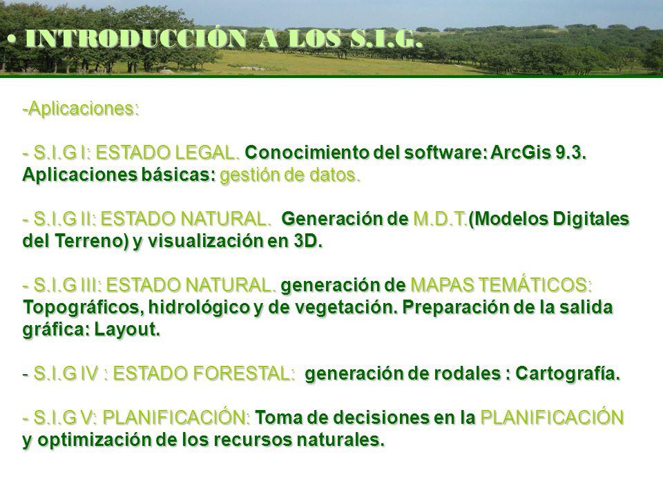 INTRODUCCIÓN A LOS S.I.G. Aplicaciones: