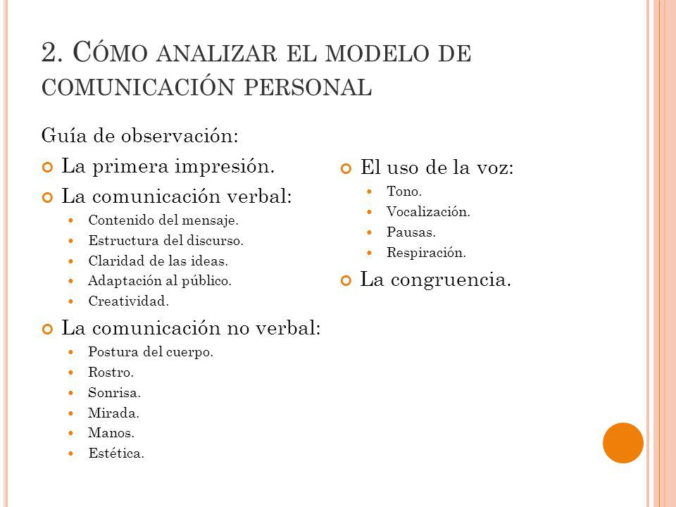 2. Cómo analizar el modelo de comunicación personal