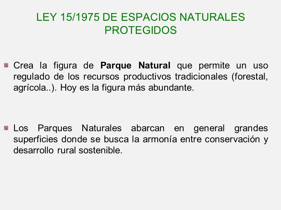 LEY 15/1975 DE ESPACIOS NATURALES PROTEGIDOS