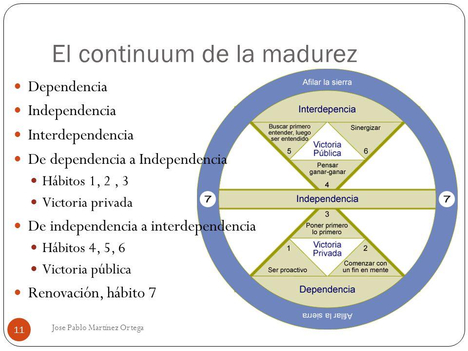El continuum de la madurez