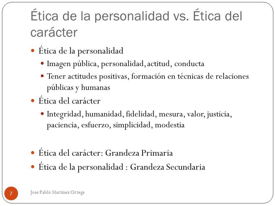 Ética de la personalidad vs. Ética del carácter