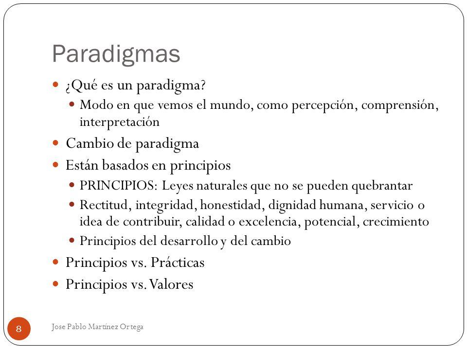 Paradigmas ¿Qué es un paradigma Cambio de paradigma