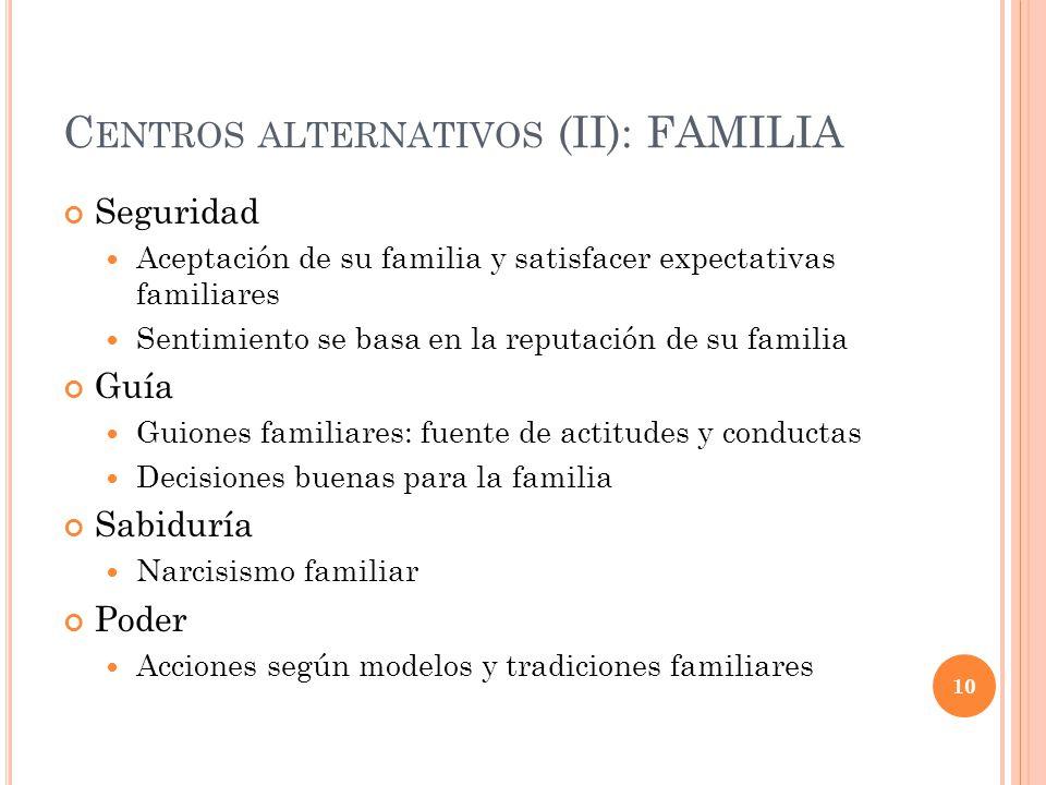 Centros alternativos (II): FAMILIA
