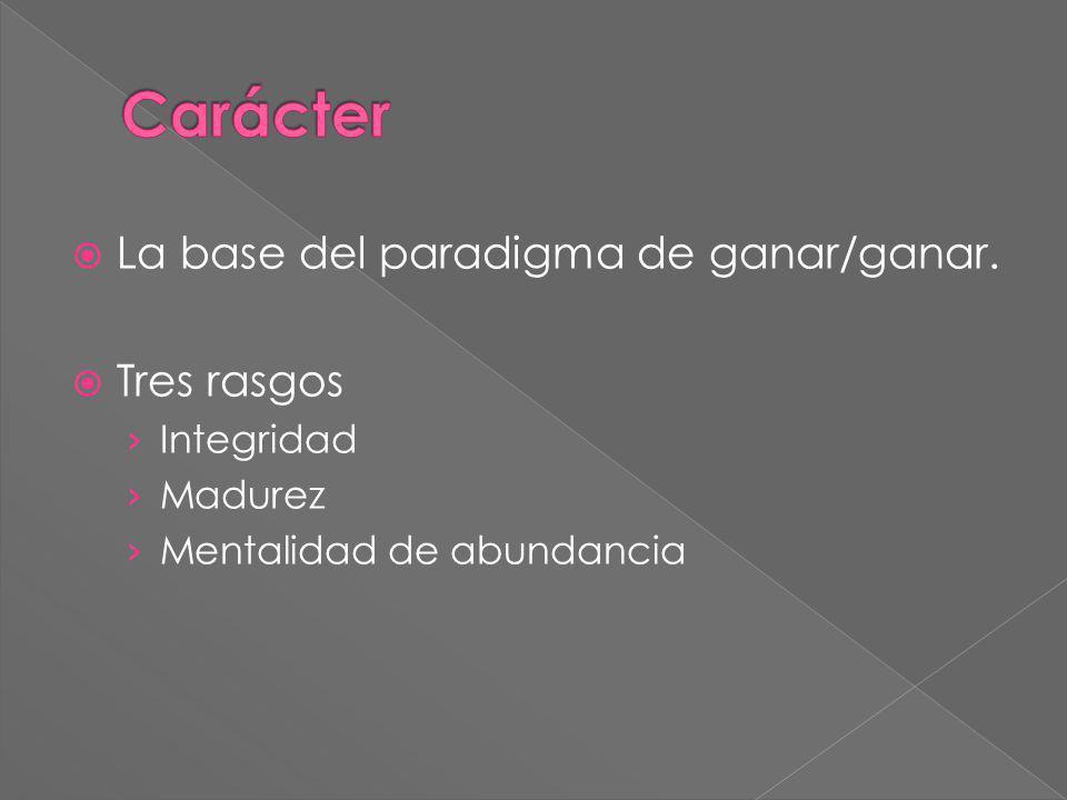 Carácter La base del paradigma de ganar/ganar. Tres rasgos Integridad