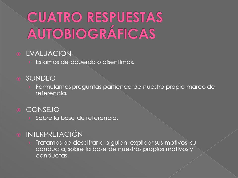 CUATRO RESPUESTAS AUTOBIOGRÁFICAS