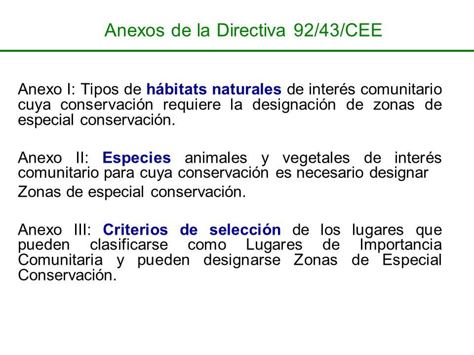 Anexos de la Directiva 92/43/CEE