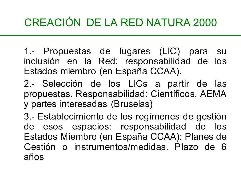 CREACIÓN DE LA RED NATURA 2000
