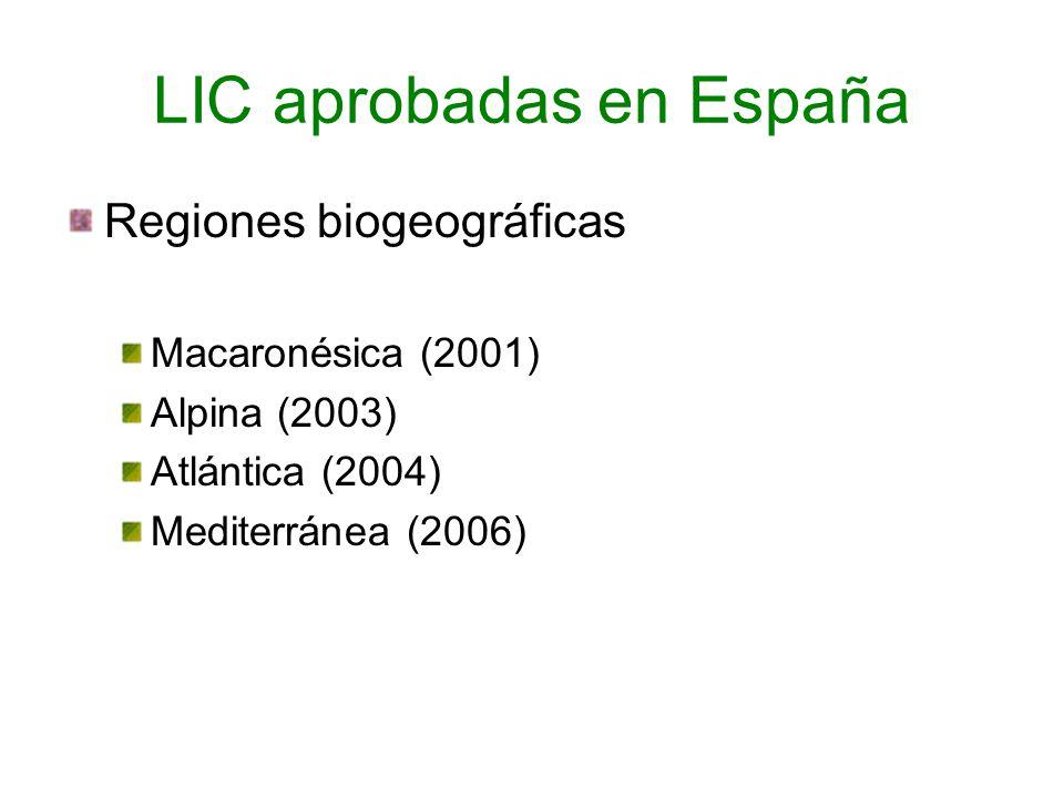 LIC aprobadas en España