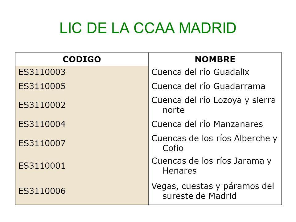 LIC DE LA CCAA MADRID CODIGO NOMBRE ES3110003 Cuenca del río Guadalix