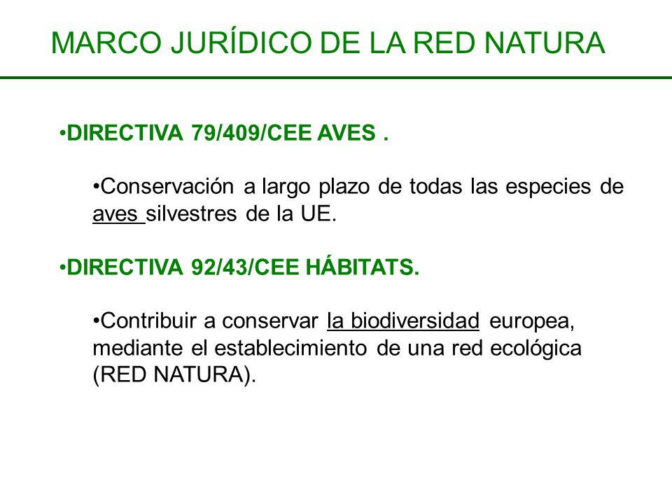 MARCO JURÍDICO DE LA RED NATURA