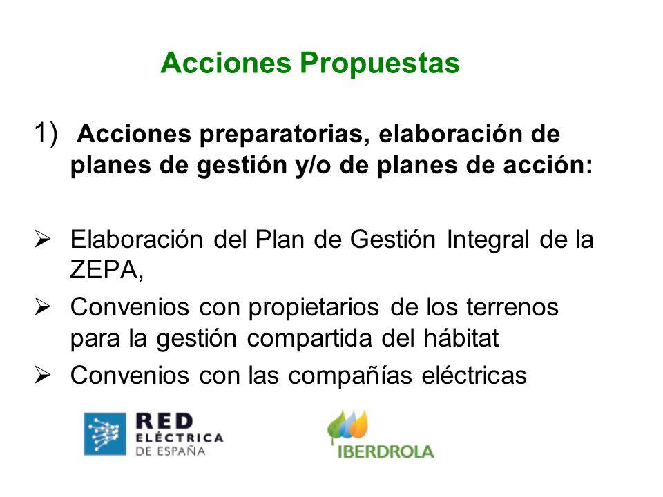Acciones Propuestas Acciones preparatorias, elaboración de planes de gestión y/o de planes de acción: