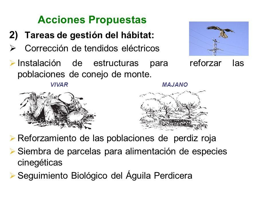 Acciones Propuestas Tareas de gestión del hábitat: