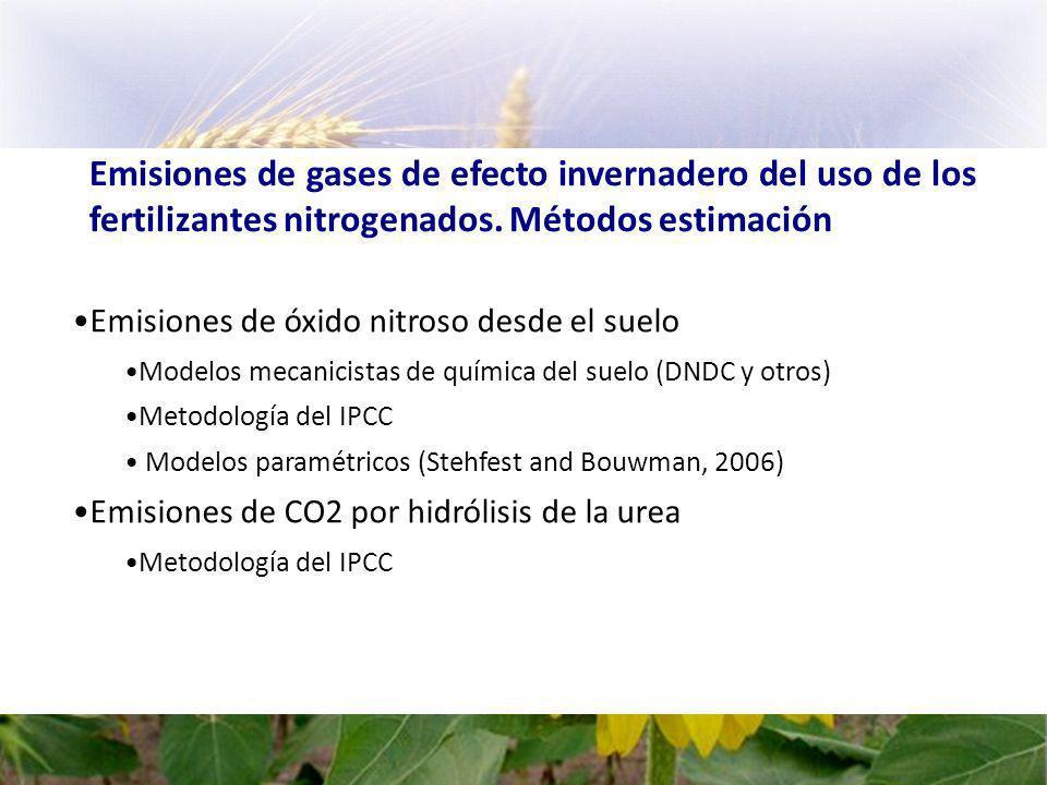 Emisiones de gases de efecto invernadero del uso de los fertilizantes nitrogenados. Métodos estimación
