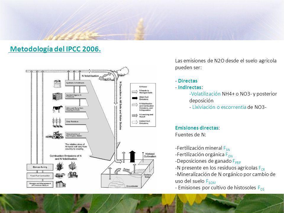 Metodología del IPCC 2006. Las emisiones de N2O desde el suelo agrícola pueden ser: Directas. Indirectas: