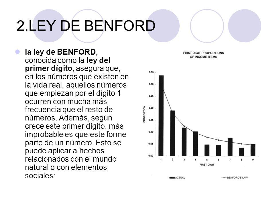 2.LEY DE BENFORD
