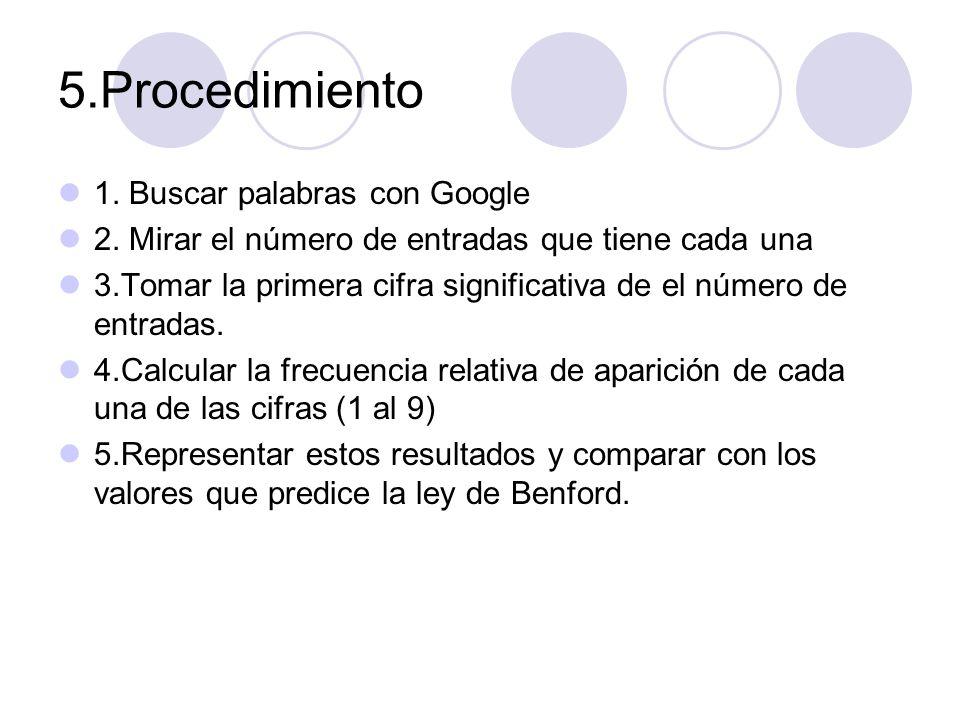 5.Procedimiento 1. Buscar palabras con Google