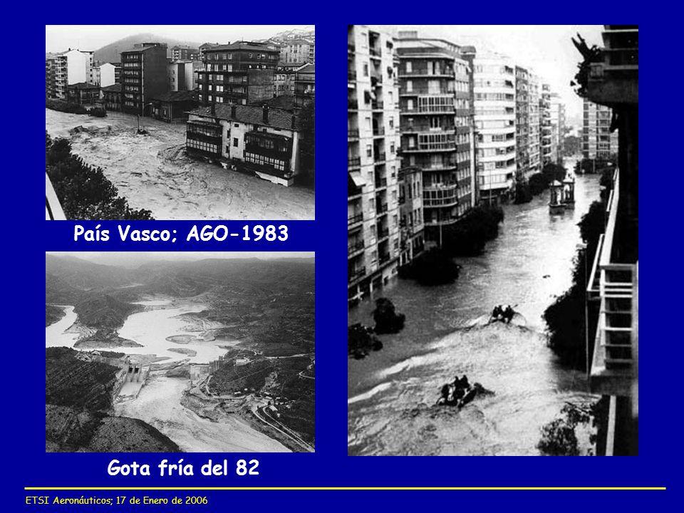 País Vasco; AGO-1983 Gota fría del 82
